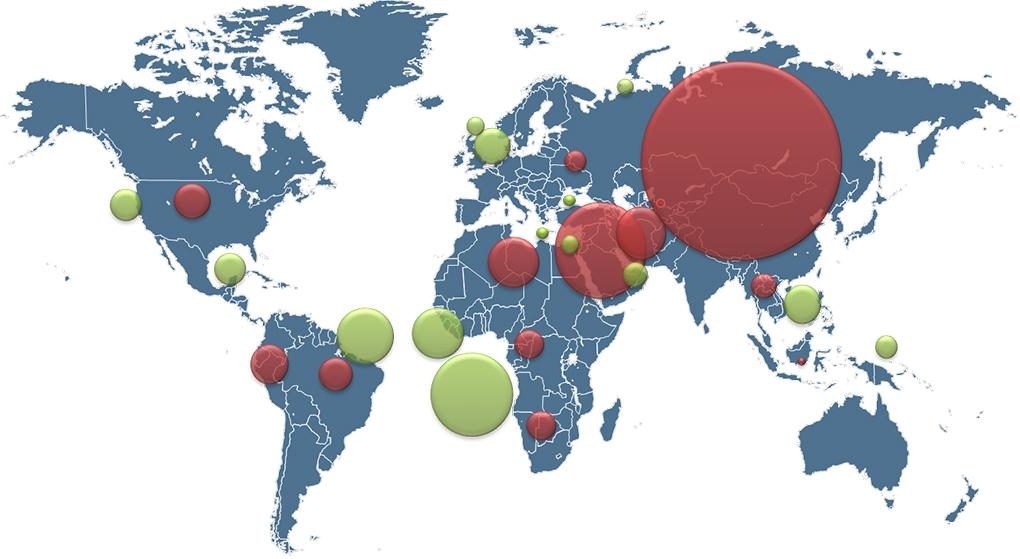resource-world